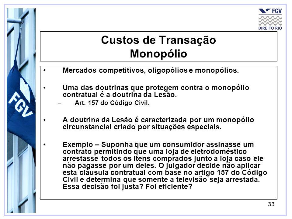 Custos de Transação Monopólio