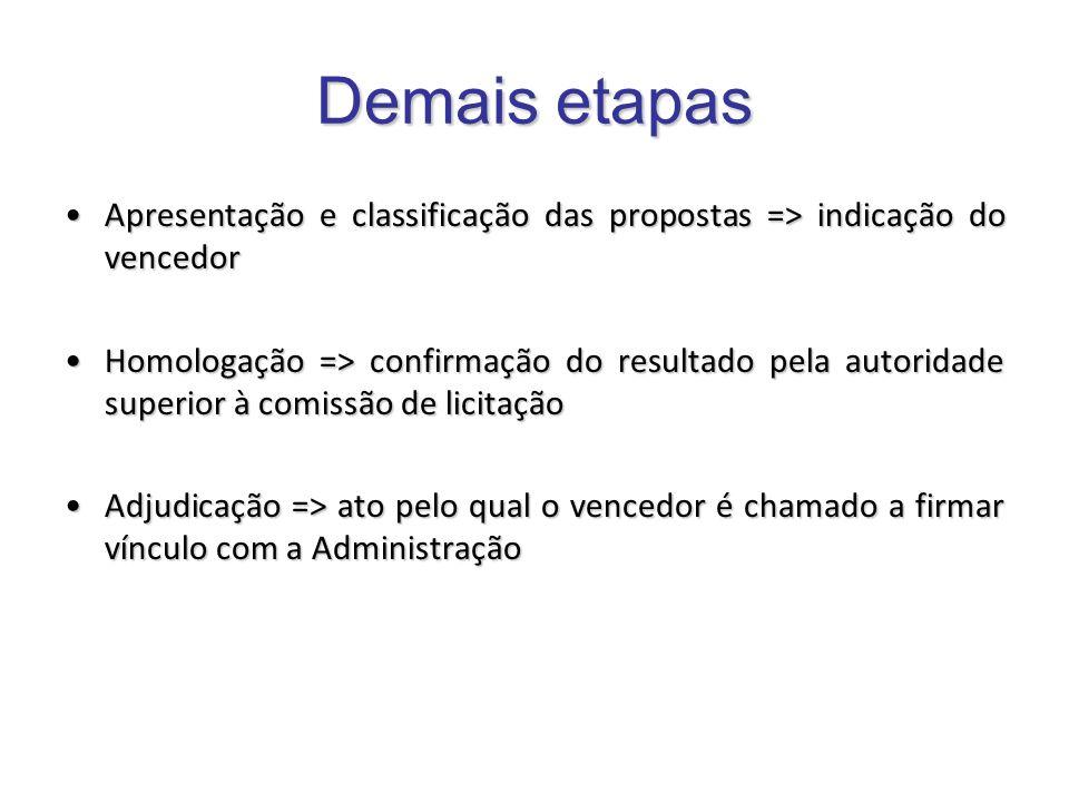 Demais etapas Apresentação e classificação das propostas => indicação do vencedor.