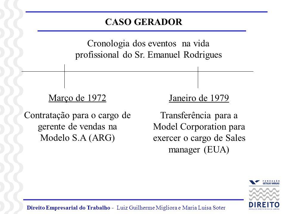 Cronologia dos eventos na vida profissional do Sr. Emanuel Rodrigues