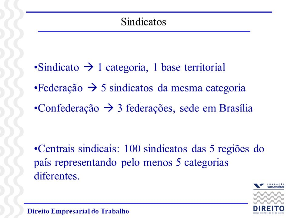 Sindicato  1 categoria, 1 base territorial