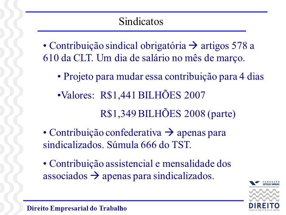 Sindicatos Contribuição sindical obrigatória  artigos 578 a 610 da CLT. Um dia de salário no mês de março.