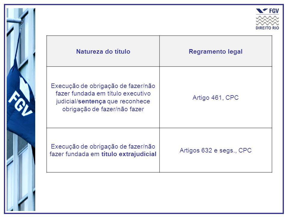 Natureza do título Regramento legal.