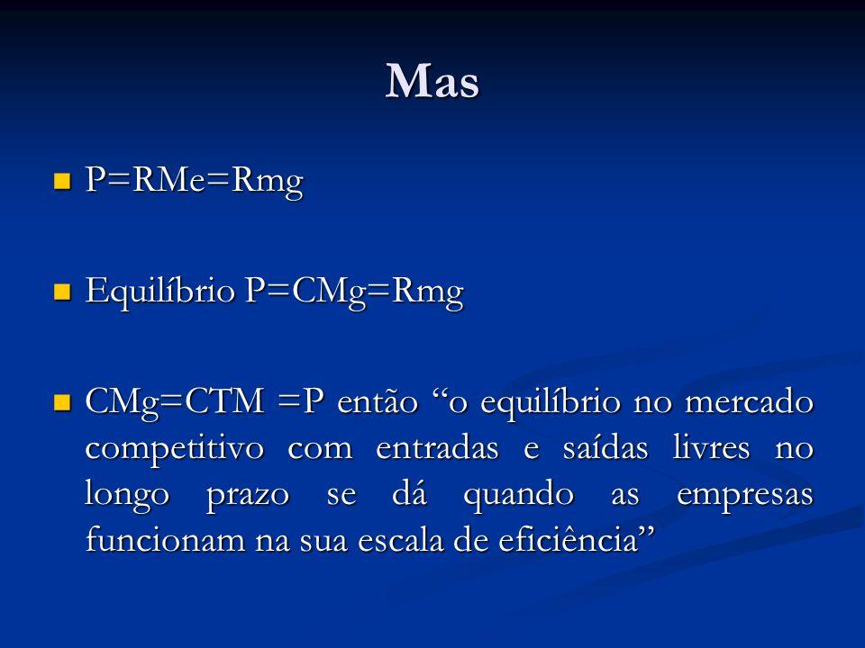 Mas P=RMe=Rmg Equilíbrio P=CMg=Rmg