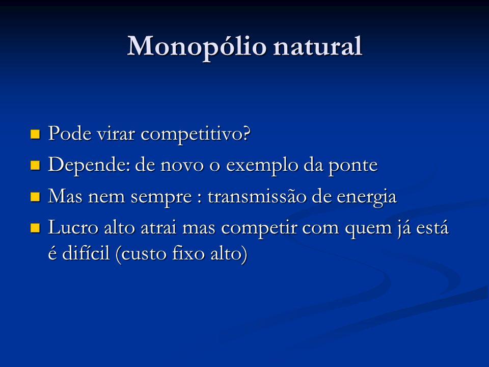 Monopólio natural Pode virar competitivo