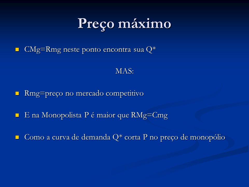Preço máximo CMg=Rmg neste ponto encontra sua Q* MAS: