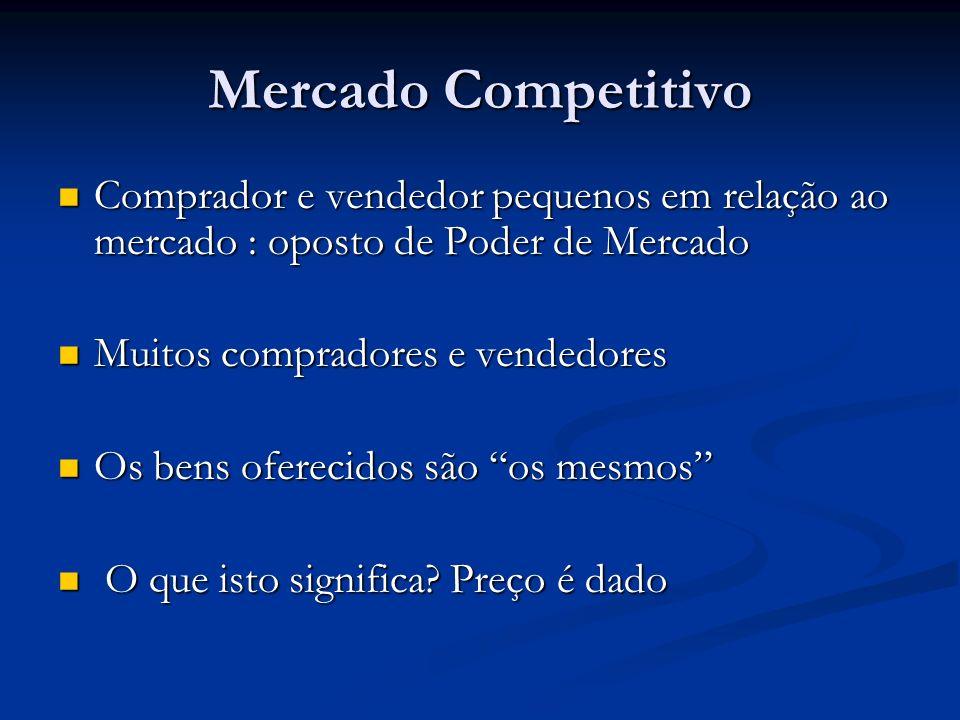 Mercado Competitivo Comprador e vendedor pequenos em relação ao mercado : oposto de Poder de Mercado.
