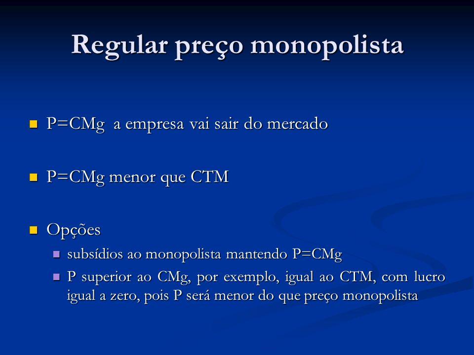Regular preço monopolista