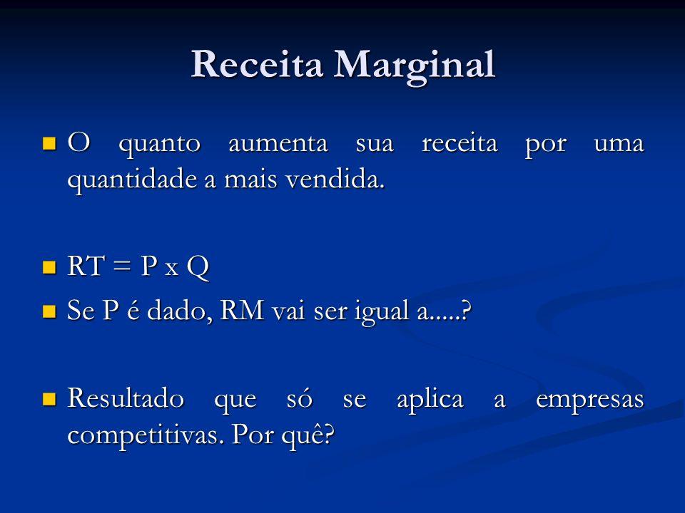 Receita Marginal O quanto aumenta sua receita por uma quantidade a mais vendida. RT = P x Q. Se P é dado, RM vai ser igual a.....