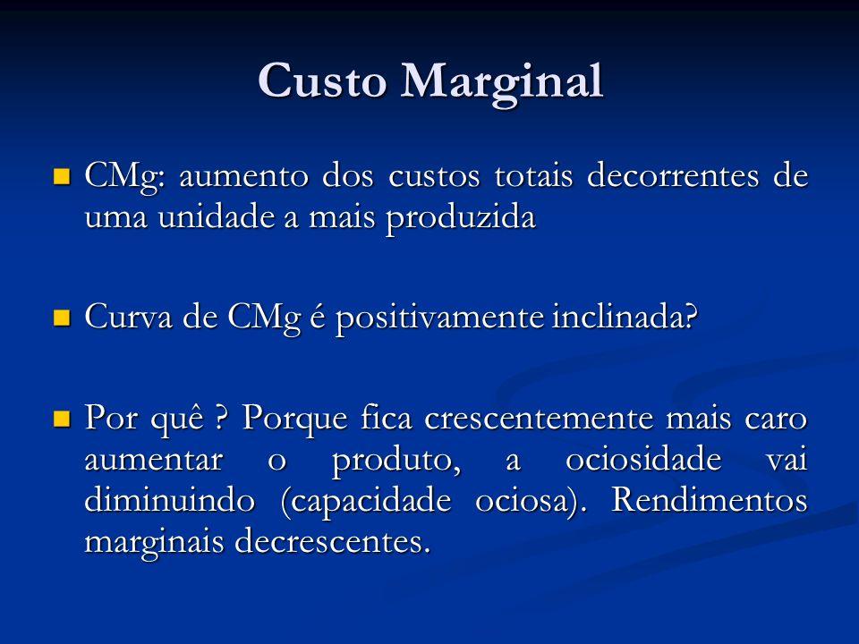Custo Marginal CMg: aumento dos custos totais decorrentes de uma unidade a mais produzida. Curva de CMg é positivamente inclinada