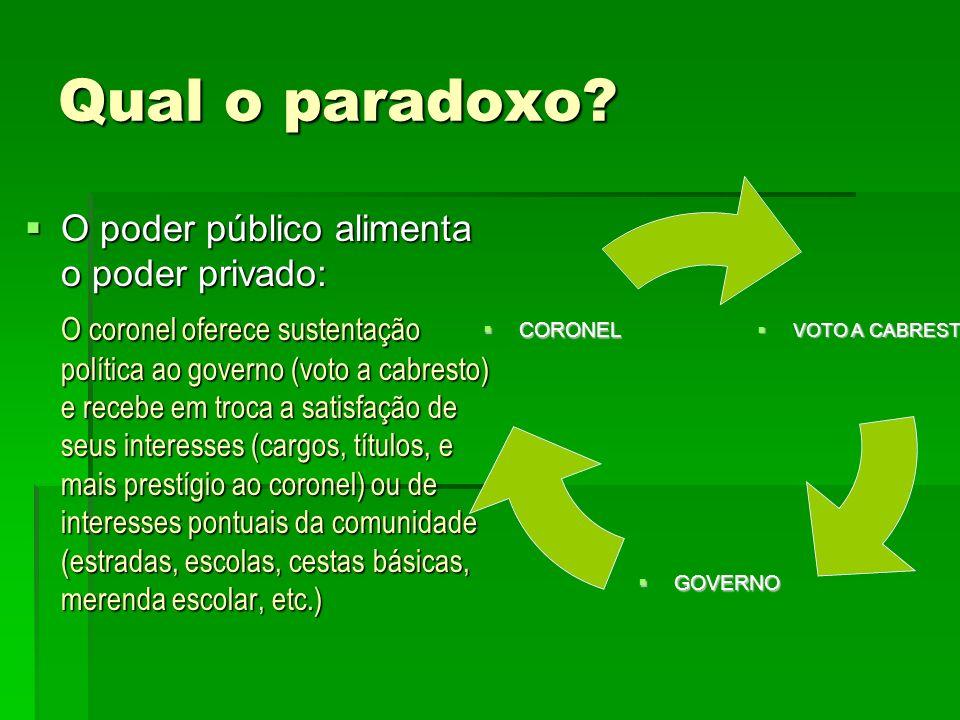 Qual o paradoxo O poder público alimenta o poder privado: