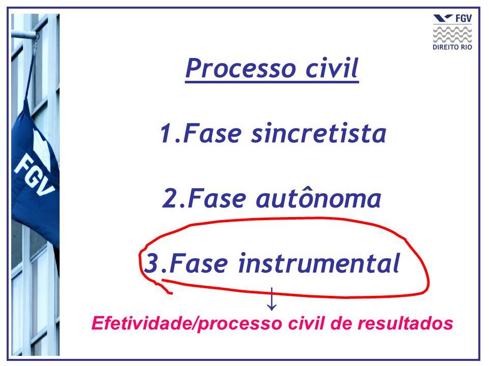 Efetividade/processo civil de resultados