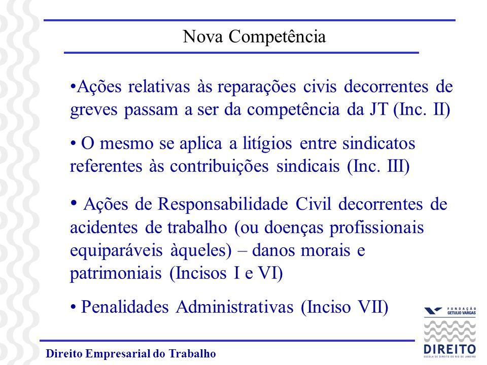 Nova CompetênciaAções relativas às reparações civis decorrentes de greves passam a ser da competência da JT (Inc. II)
