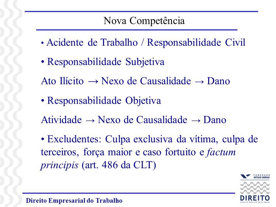 Responsabilidade Subjetiva Ato Ilícito → Nexo de Causalidade → Dano