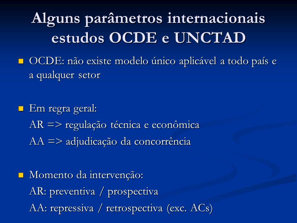 Alguns parâmetros internacionais estudos OCDE e UNCTAD