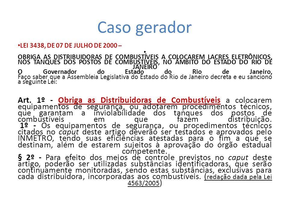 Caso gerador LEI 3438, DE 07 DE JULHO DE 2000 –