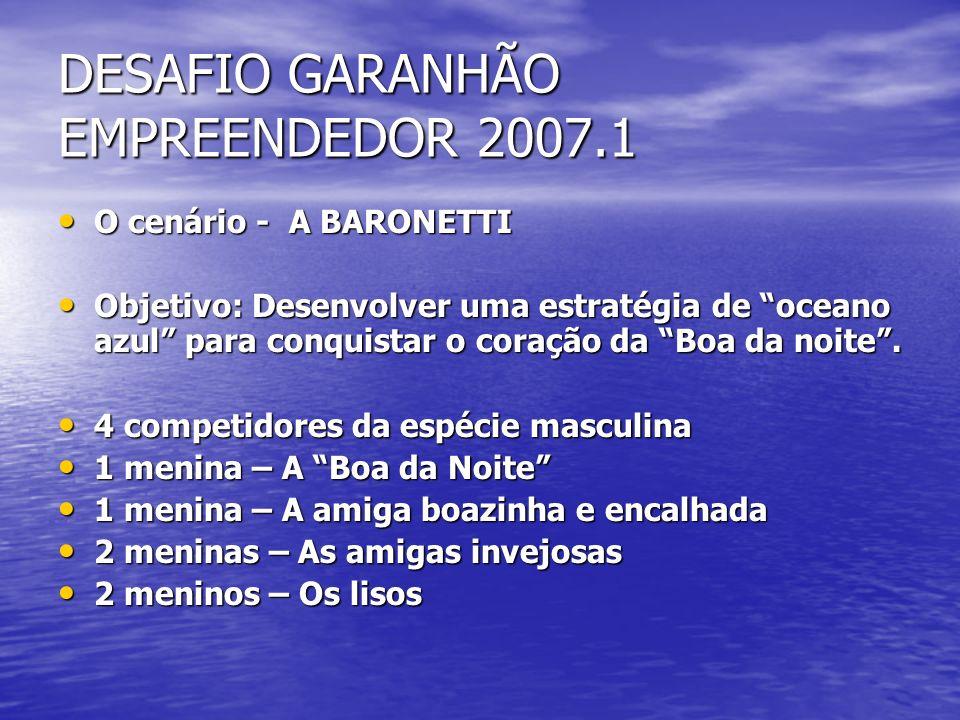 DESAFIO GARANHÃO EMPREENDEDOR 2007.1