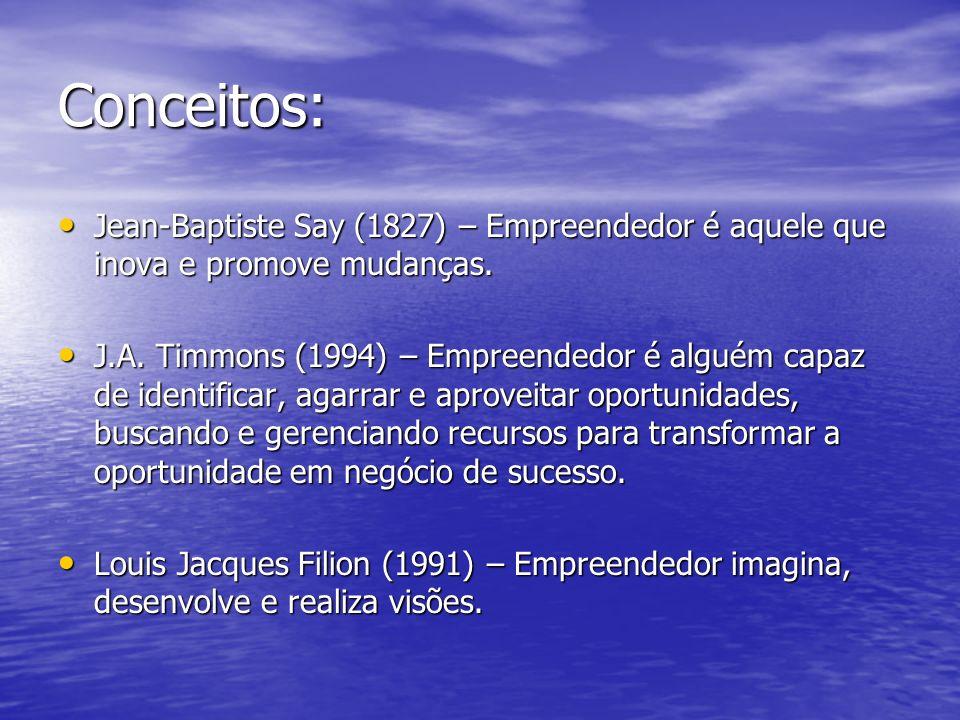 Conceitos: Jean-Baptiste Say (1827) – Empreendedor é aquele que inova e promove mudanças.