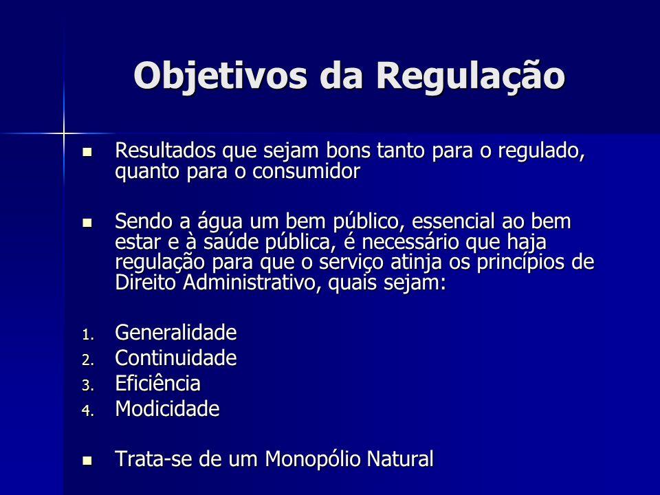 Objetivos da Regulação