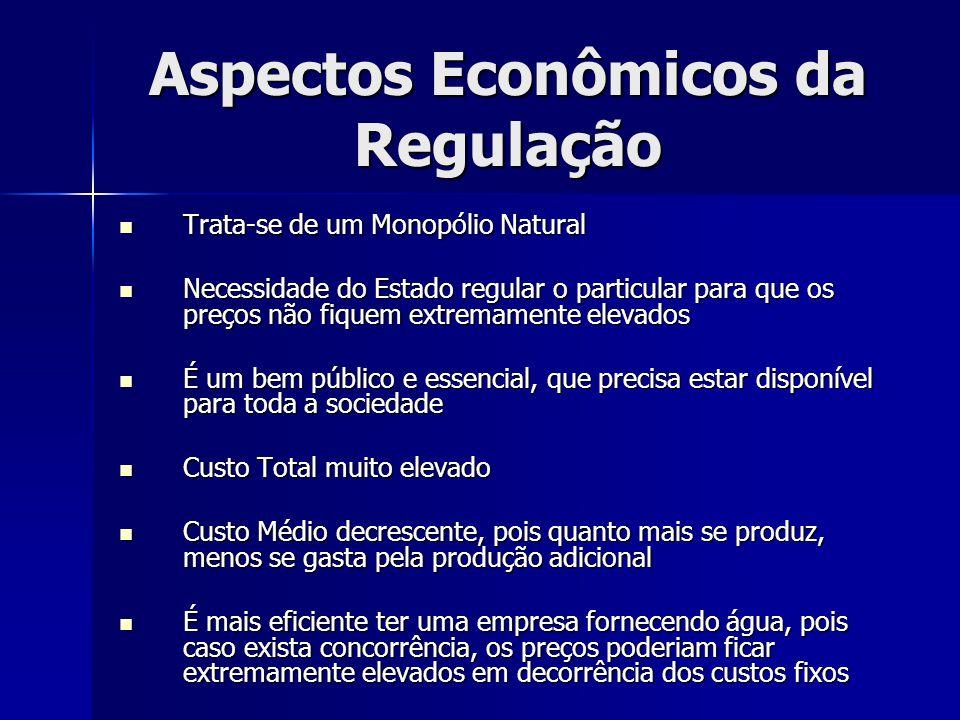 Aspectos Econômicos da Regulação