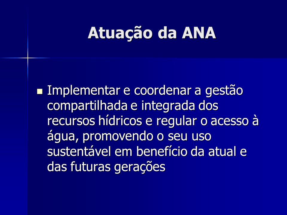 Atuação da ANA