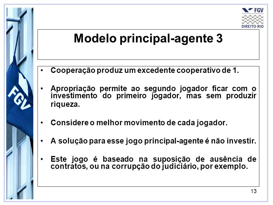 Modelo principal-agente 3
