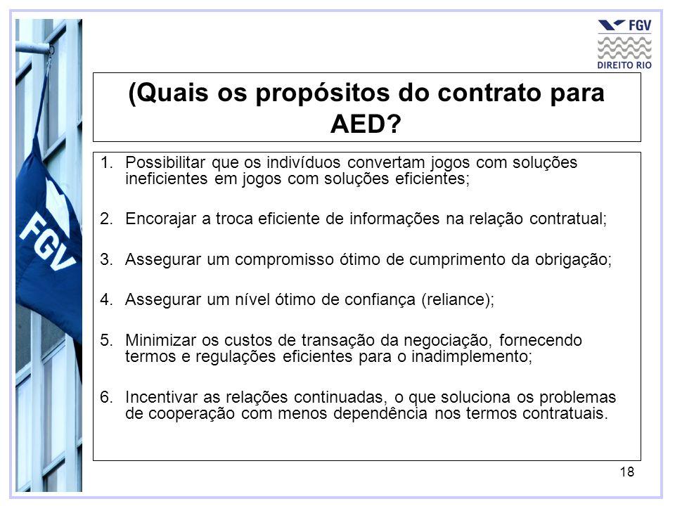 (Quais os propósitos do contrato para AED