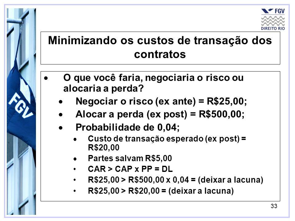 Minimizando os custos de transação dos contratos