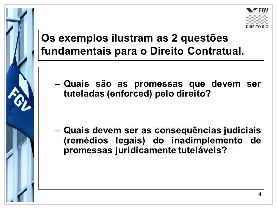 Os exemplos ilustram as 2 questões fundamentais para o Direito Contratual.