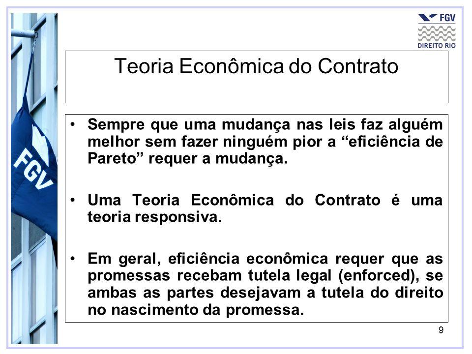 Teoria Econômica do Contrato