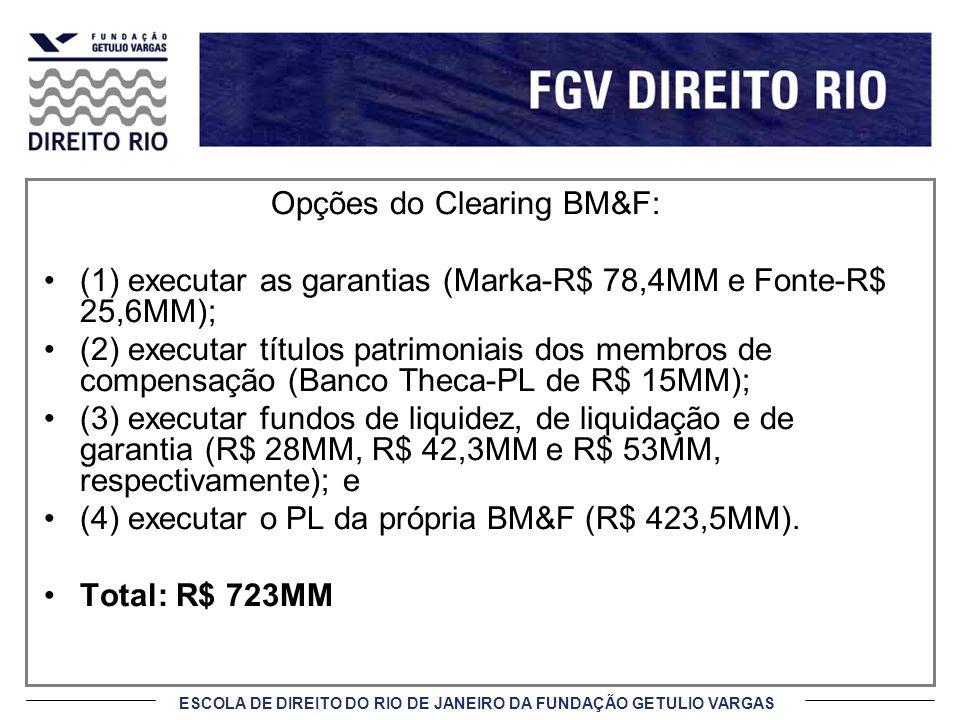 Opções do Clearing BM&F: