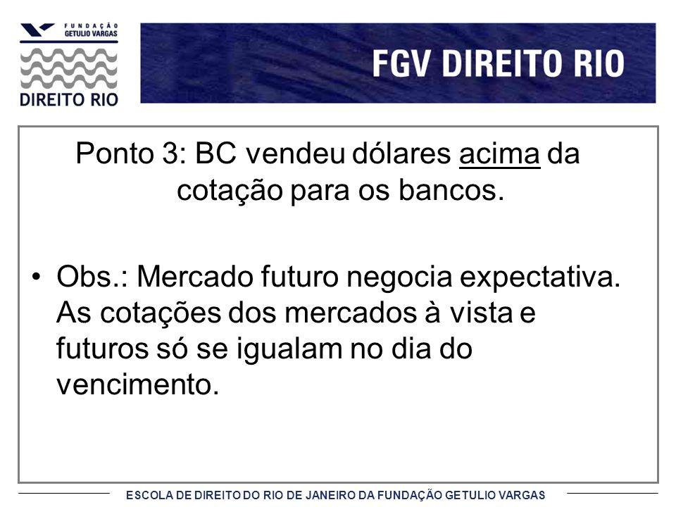 Ponto 3: BC vendeu dólares acima da cotação para os bancos.