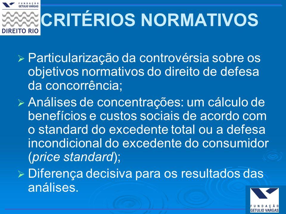CRITÉRIOS NORMATIVOS Particularização da controvérsia sobre os objetivos normativos do direito de defesa da concorrência;