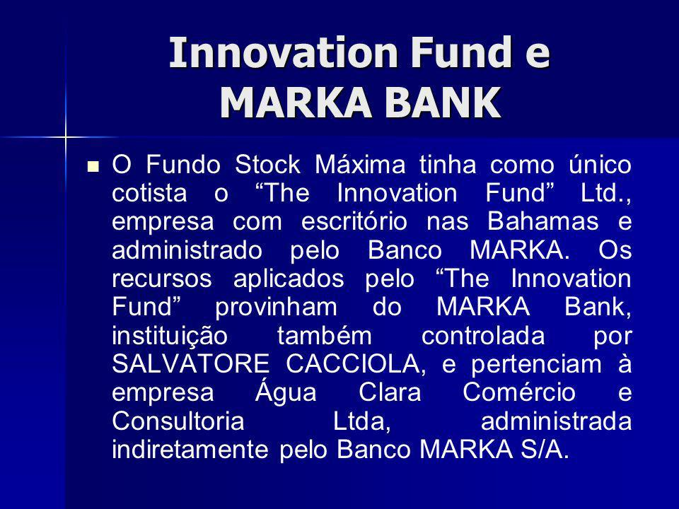Innovation Fund e MARKA BANK