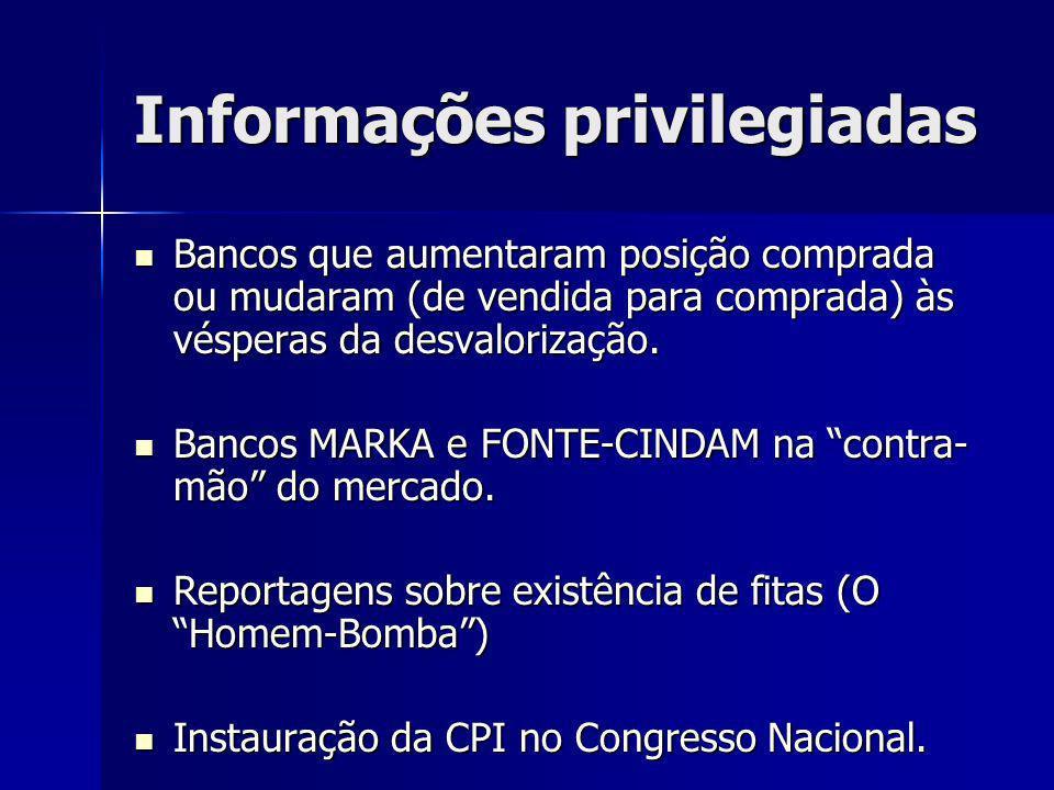 Informações privilegiadas