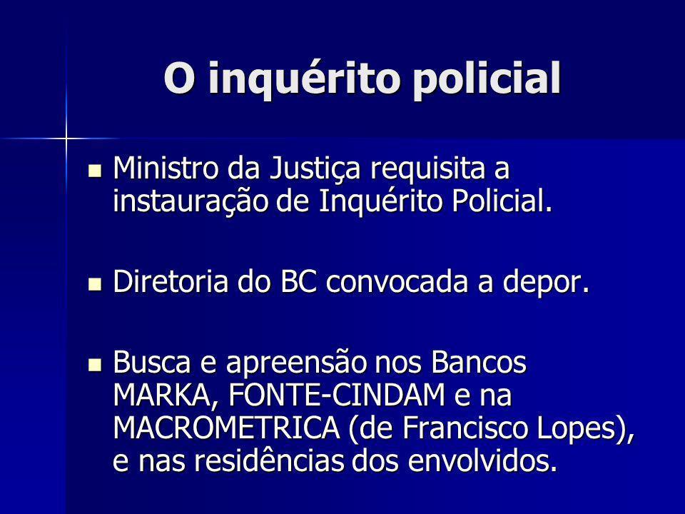 O inquérito policial Ministro da Justiça requisita a instauração de Inquérito Policial. Diretoria do BC convocada a depor.