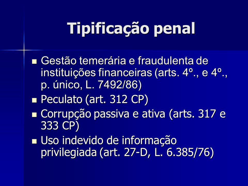 Tipificação penal Gestão temerária e fraudulenta de instituições financeiras (arts. 4º., e 4º., p. único, L. 7492/86)