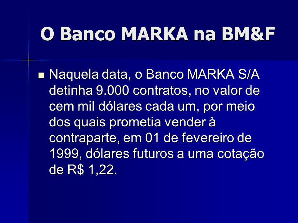 O Banco MARKA na BM&F