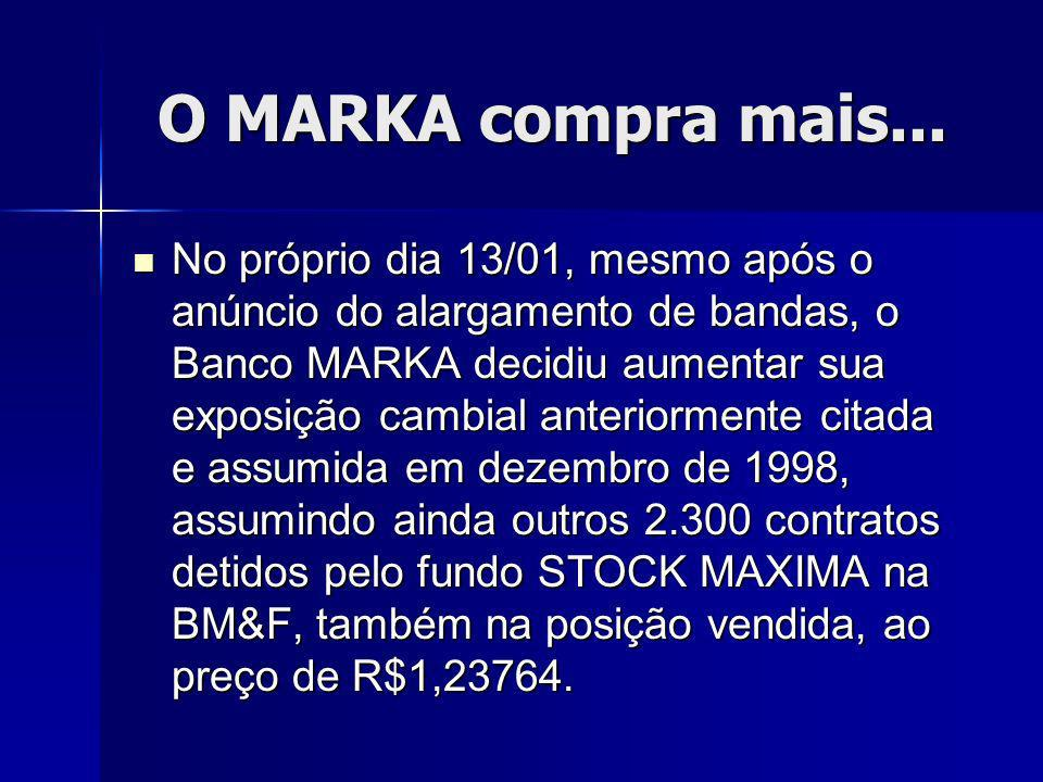 O MARKA compra mais...