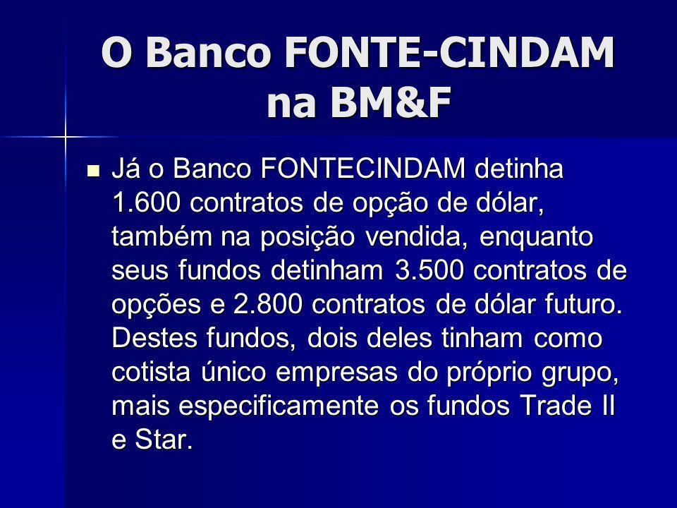 O Banco FONTE-CINDAM na BM&F