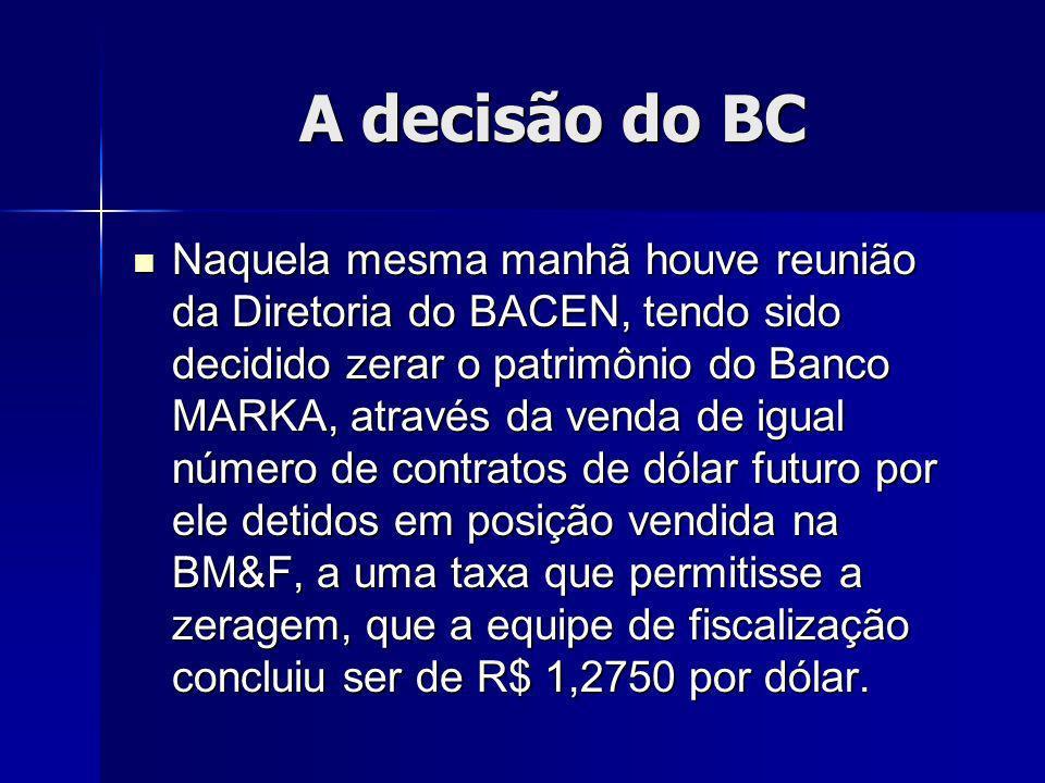 A decisão do BC
