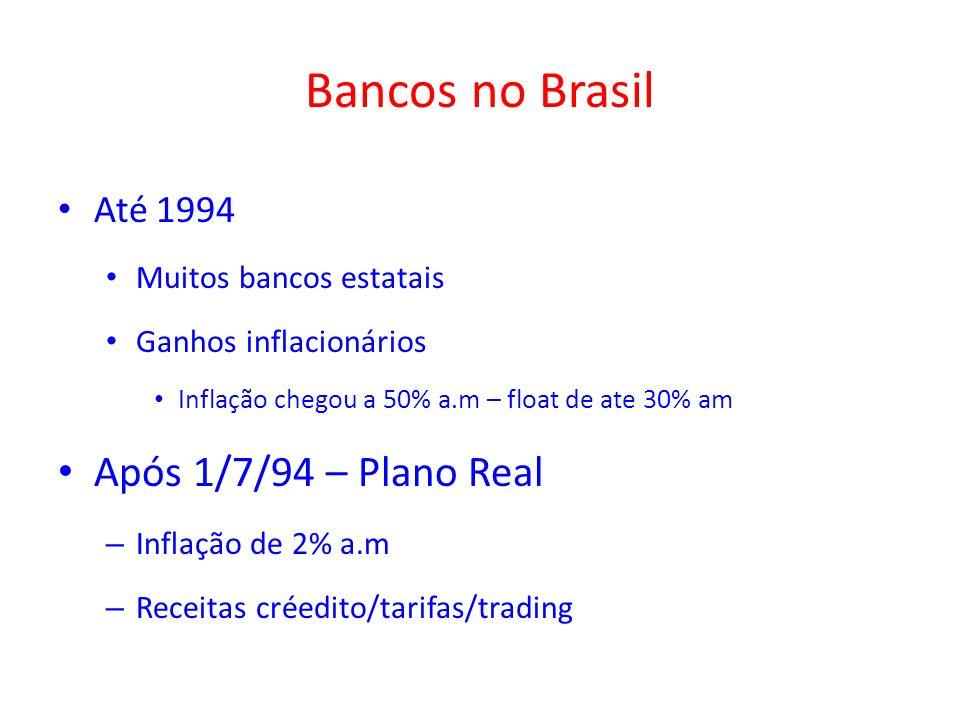 Bancos no Brasil Após 1/7/94 – Plano Real Até 1994