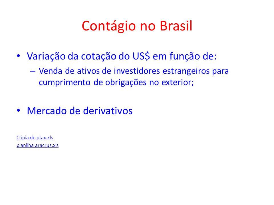 Contágio no Brasil Variação da cotação do US$ em função de: