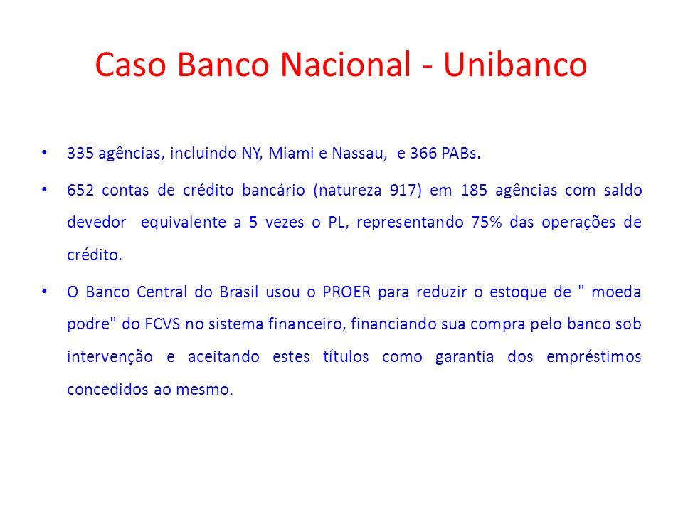 Caso Banco Nacional - Unibanco