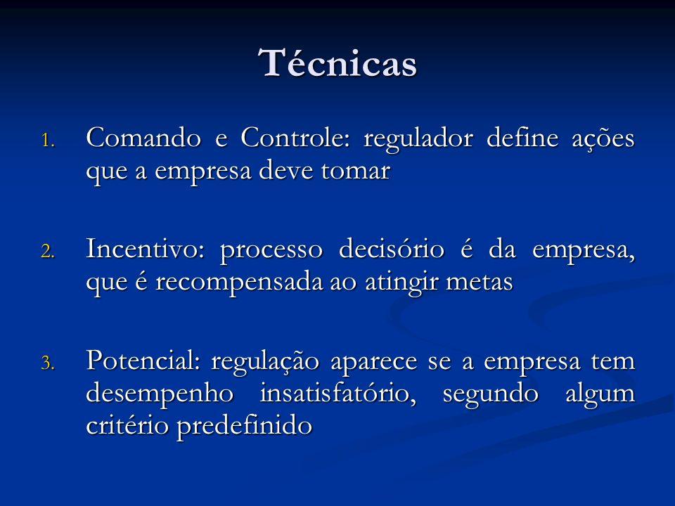 Técnicas Comando e Controle: regulador define ações que a empresa deve tomar.