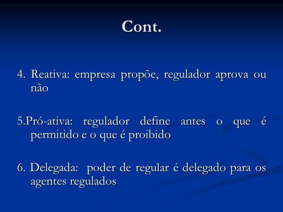 Cont. 4. Reativa: empresa propõe, regulador aprova ou não