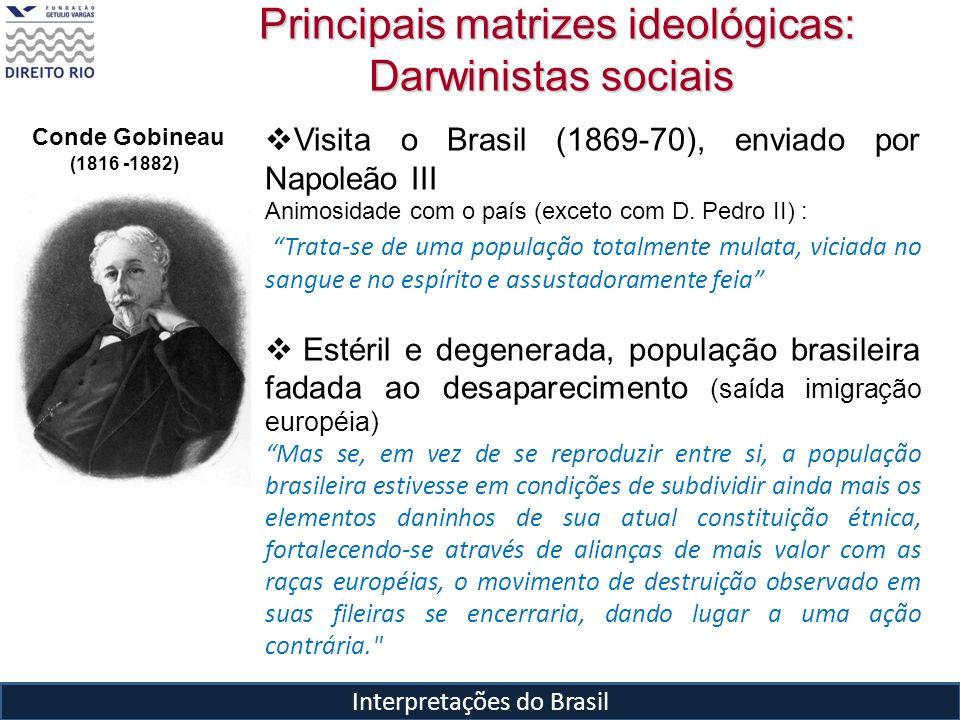 Principais matrizes ideológicas: Darwinistas sociais