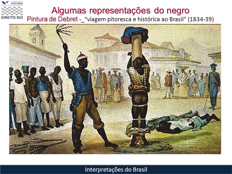Algumas representações do negro