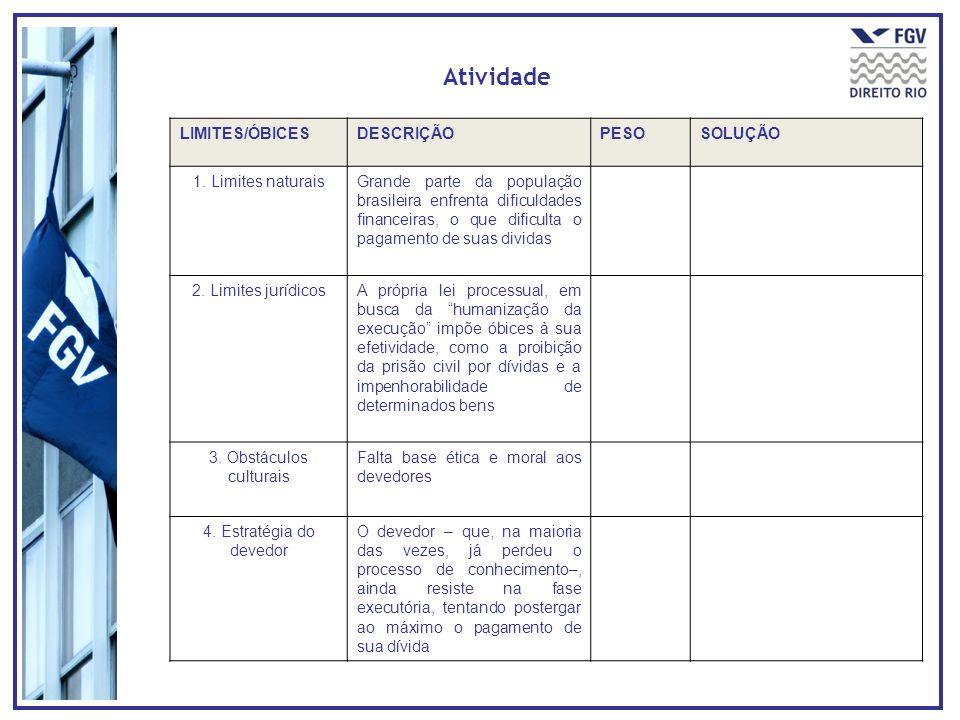 Atividade LIMITES/ÓBICES DESCRIÇÃO PESO SOLUÇÃO 1. Limites naturais