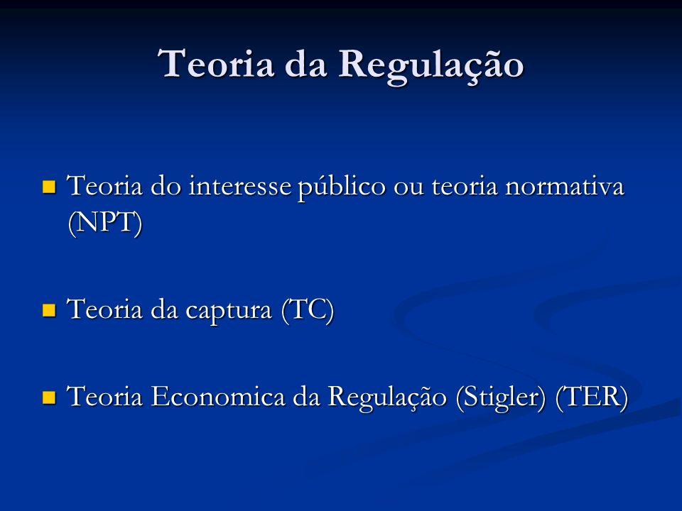 Teoria da Regulação Teoria do interesse público ou teoria normativa (NPT) Teoria da captura (TC) Teoria Economica da Regulação (Stigler) (TER)