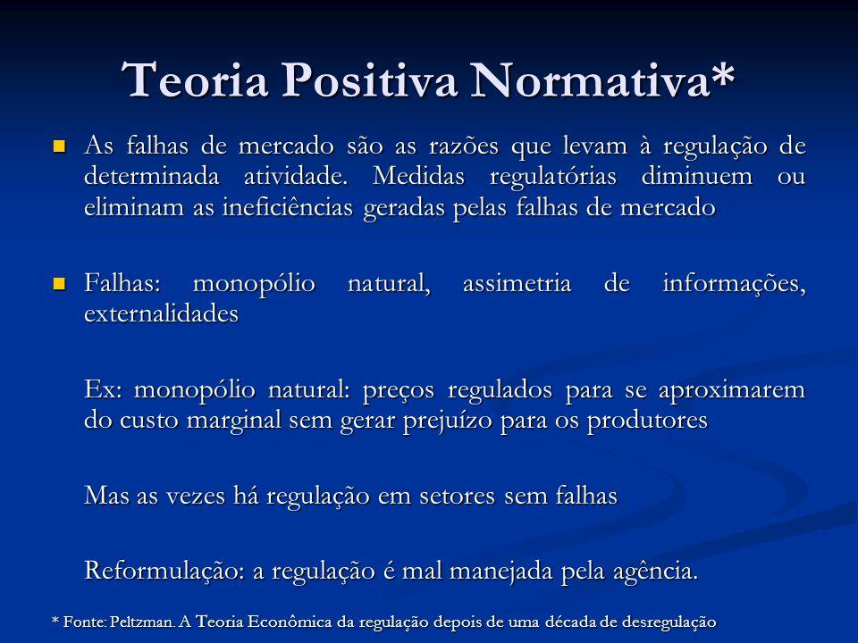 Teoria Positiva Normativa*